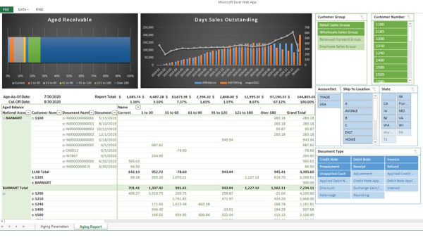 PowerPivot report