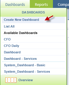 Intacct Dashboard: Create New Dashboard