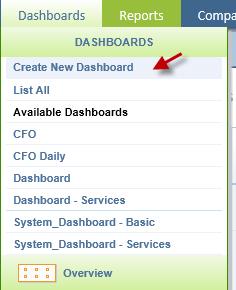 Intacct Dashboard: Create New Dashboard