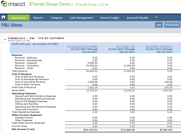 Intacct Dashboard: New P&L by Customer Report in Dashboard