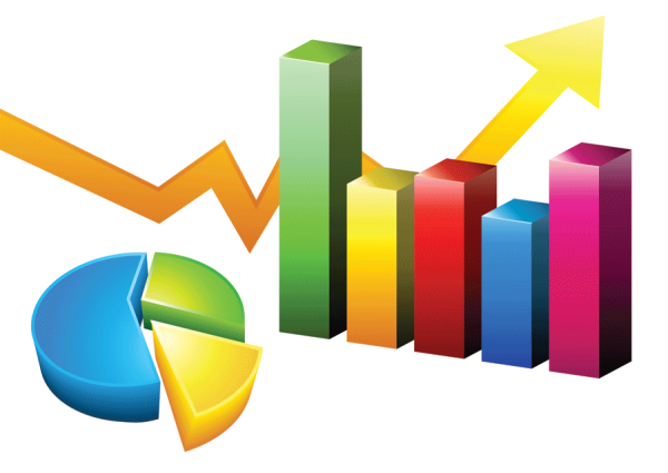 Business growth and accounting resources