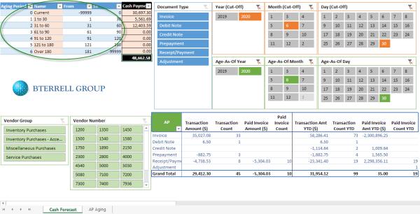 PowerPivot Table for AP Aging Using Sage 300 ERP Data