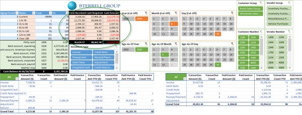 Sage 300 ERP: Cash Flow Forecast Report