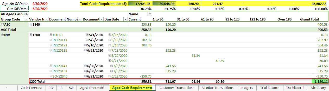 Sage 300 ERP: Aged Cash Requirements Report