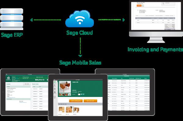 Sage Mobile Sales App