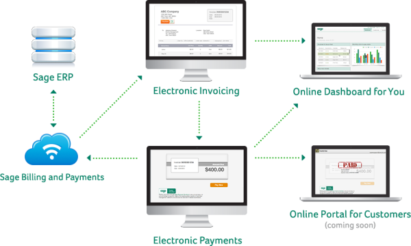 Sage Billing & Payments