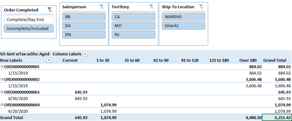 PowerPivot OE Aged Orders Report