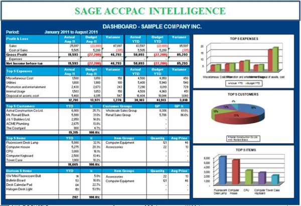 Sage ERP Accpac Version 5.6 2009