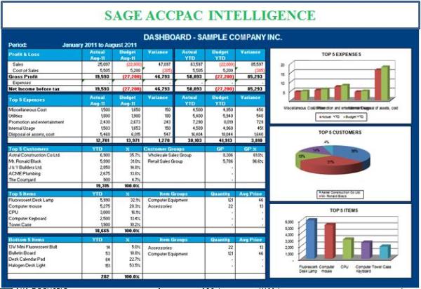 Sage ERP Accpac Version 5.6 2009