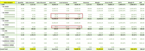Sage 300 ERP using PowerPivot: Sales Analytics Report