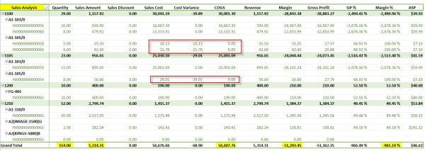 Sage 300 ERP using PowerPivot: Sales Analytics Report
