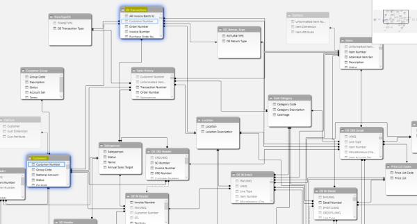 Sage 300 ERP Sales Analysis Reporting using PowerPivot: Creating relationships