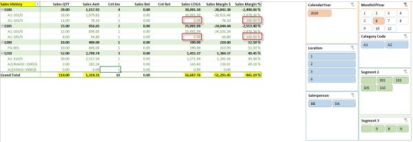 Sage 300 ERP and PowerPivot: Sales History Report