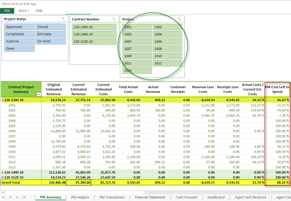 PowerPivot Project Analysis Report using Sage 300 ERP data