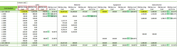 Sage 300 ERP - Project Cost Report using PowerPivot