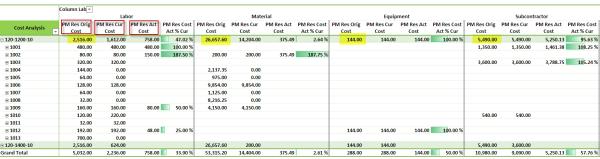 Sage 300 ERP - Project Cost Report using PowerPivot