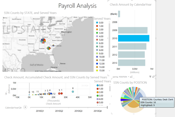 Analyze Payroll with PowerPivot1 resized 600