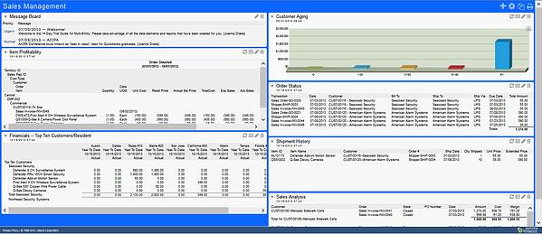 Intacct KPI dashboard