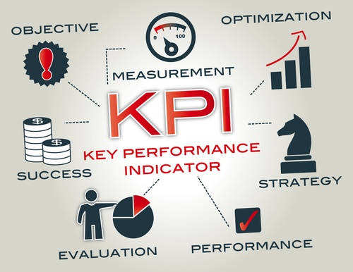 Key_Performance_Indicator